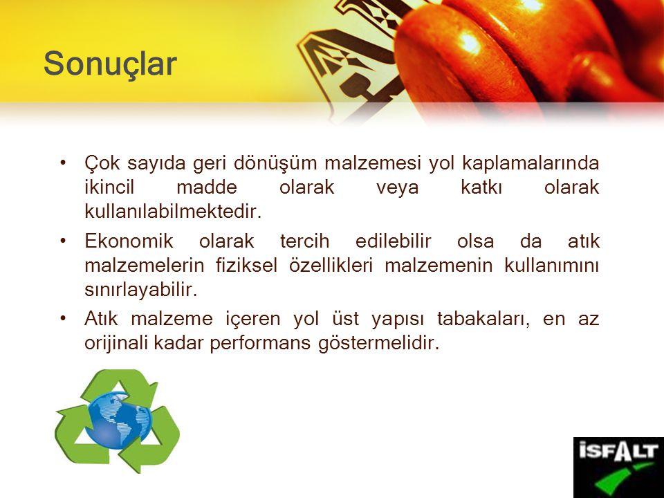Çok sayıda geri dönüşüm malzemesi yol kaplamalarında ikincil madde olarak veya katkı olarak kullanılabilmektedir. Ekonomik olarak tercih edilebilir ol