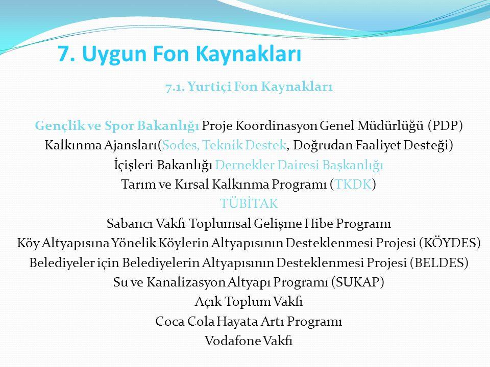 7.1. Yurtiçi Fon Kaynakları Gençlik ve Spor Bakanlığı Proje Koordinasyon Genel Müdürlüğü (PDP) Kalkınma Ajansları(Sodes, Teknik Destek, Doğrudan Faali