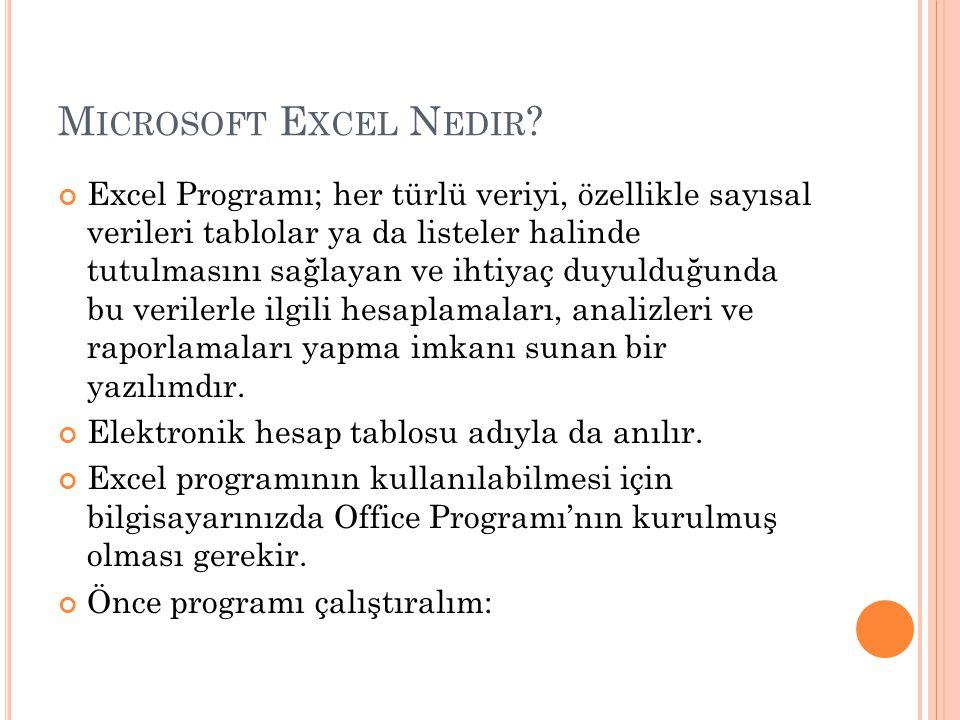 M ICROSOFT E XCEL N EDIR ? Excel Programı; her türlü veriyi, özellikle sayısal verileri tablolar ya da listeler halinde tutulmasını sağlayan ve ihtiya