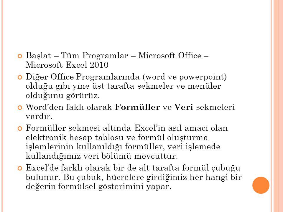 Başlat – Tüm Programlar – Microsoft Office – Microsoft Excel 2010 Diğer Office Programlarında (word ve powerpoint) olduğu gibi yine üst tarafta sekmel