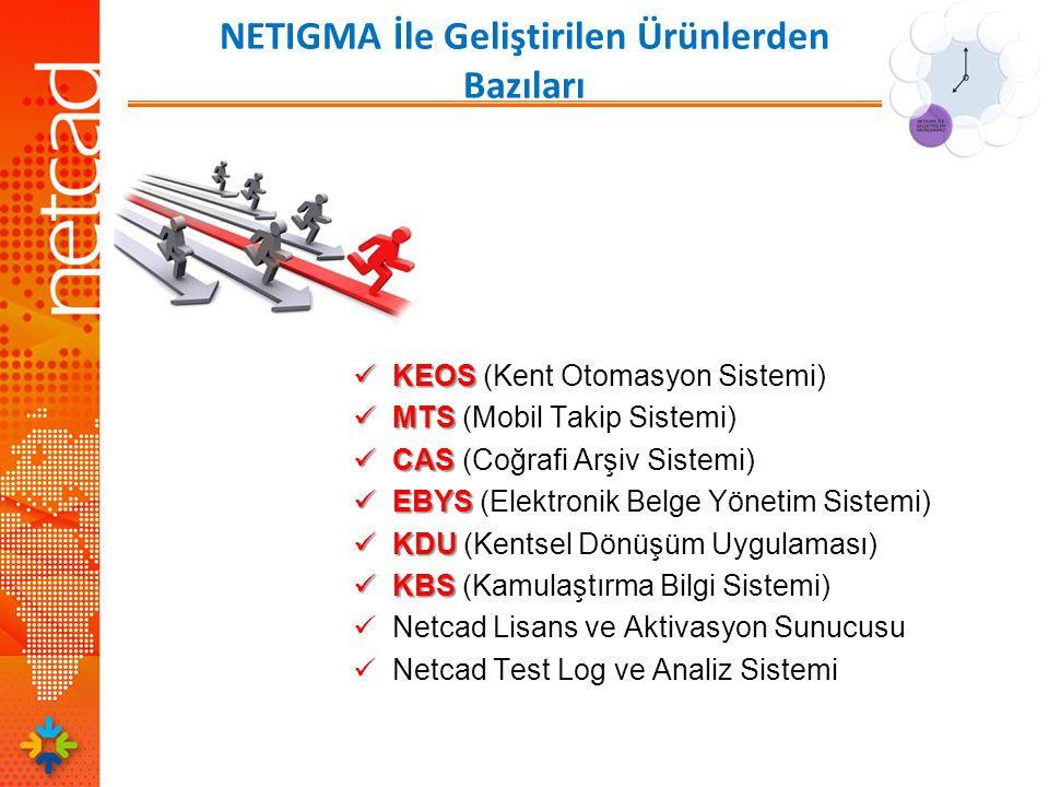 NETIGMA İle Geliştirilen Ürünlerden Bazıları KEOS KEOS (Kent Otomasyon Sistemi) MTS MTS (Mobil Takip Sistemi) CAS CAS (Coğrafi Arşiv Sistemi) EBYS EBYS (Elektronik Belge Yönetim Sistemi) KDU KDU (Kentsel Dönüşüm Uygulaması) KBS KBS (Kamulaştırma Bilgi Sistemi) Netcad Lisans ve Aktivasyon Sunucusu Netcad Test Log ve Analiz Sistemi
