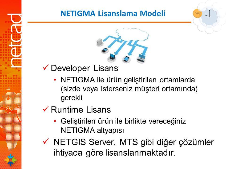 NETIGMA Lisanslama Modeli Developer Lisans NETIGMA ile ürün geliştirilen ortamlarda (sizde veya isterseniz müşteri ortamında) gerekli Runtime Lisans Geliştirilen ürün ile birlikte vereceğiniz NETIGMA altyapısı NETGIS Server, MTS gibi diğer çözümler ihtiyaca göre lisanslanmaktadır.