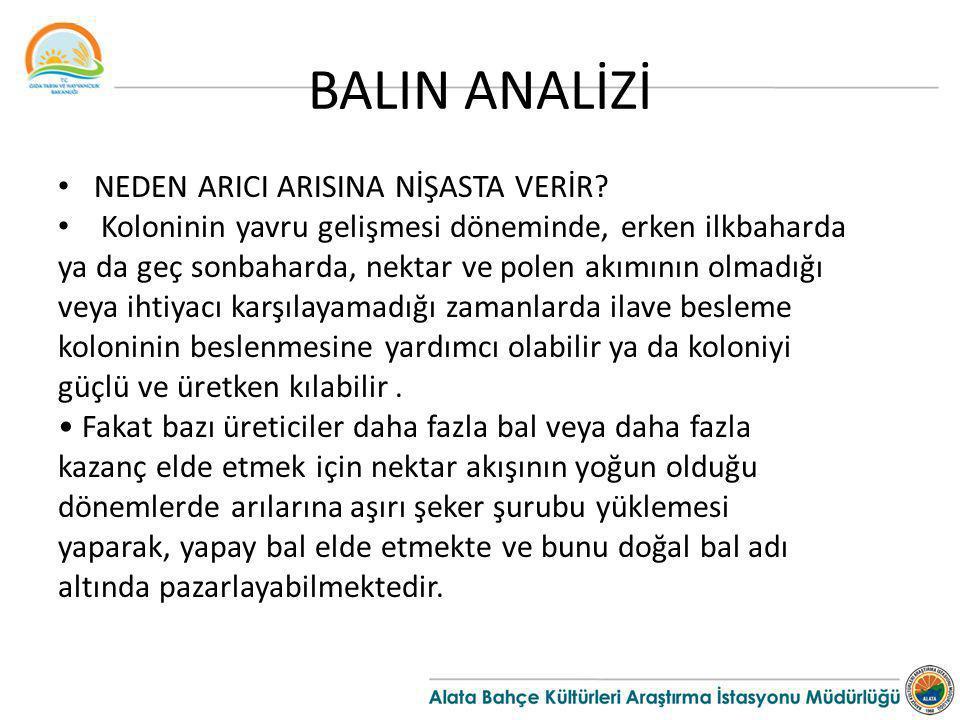 BALIN ANALİZİ NEDEN ARICI ARISINA NİŞASTA VERİR.
