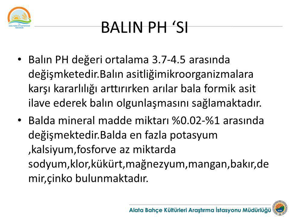 BALIN PH 'SI Balın PH değeri ortalama 3.7-4.5 arasında değişmketedir.Balın asitliğimikroorganizmalara karşı kararlılığı arttırırken arılar bala formik asit ilave ederek balın olgunlaşmasını sağlamaktadır.