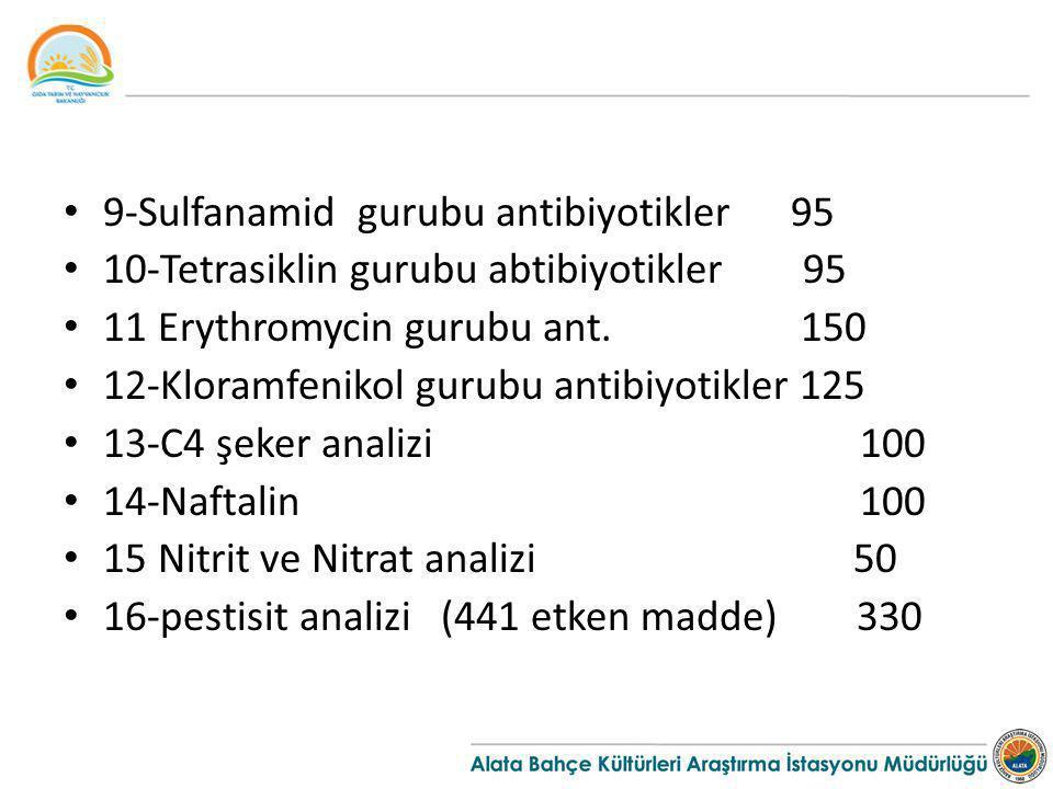 9-Sulfanamid gurubu antibiyotikler 95 10-Tetrasiklin gurubu abtibiyotikler 95 11 Erythromycin gurubu ant.