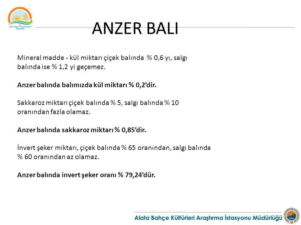 ANZER BALI Mineral madde - kül miktarı çiçek balında % 0,6 yı, salgı balında ise % 1,2 yi geçemez.