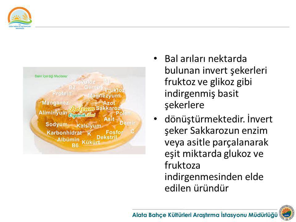 BALDA PATİKÜL ANALİZİ Balda gıda katkı maddeleri de dahil olmak üzere dışarıdan hiçbir madde katılamaz.