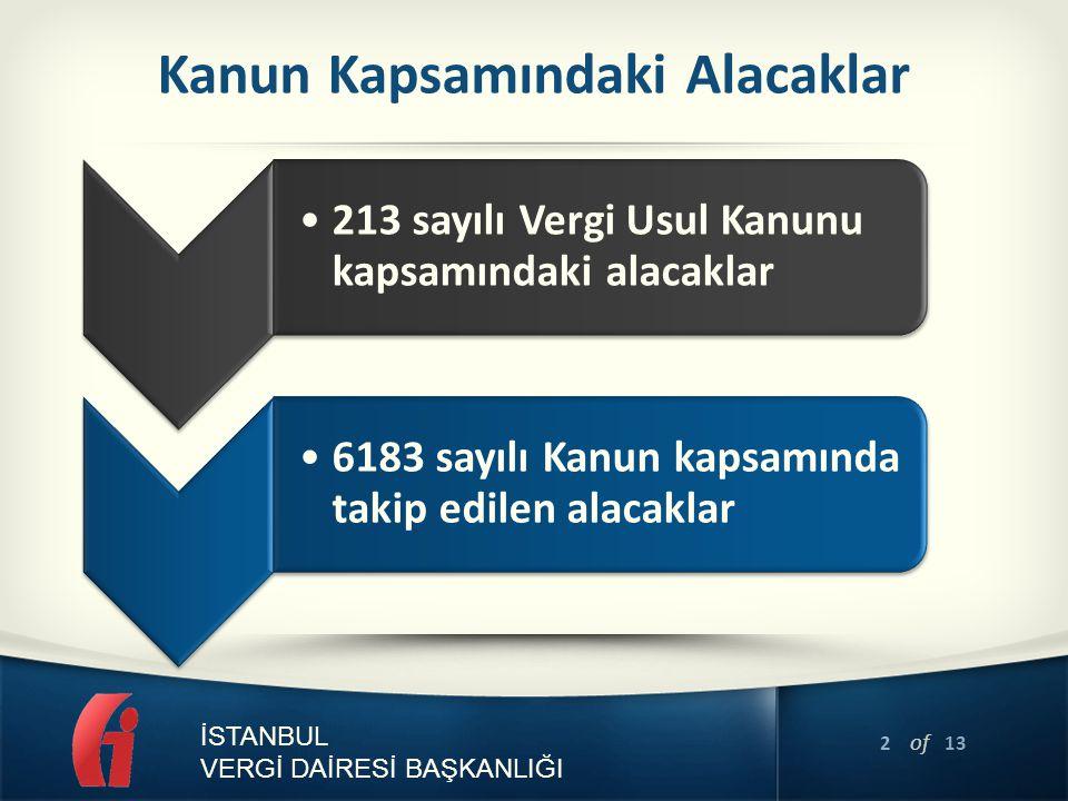 2 of 13 İSTANBUL VERGİ DAİRESİ BAŞKANLIĞI Kanun Kapsamındaki Alacaklar 213 sayılı Vergi Usul Kanunu kapsamındaki alacaklar 6183 sayılı Kanun kapsamınd