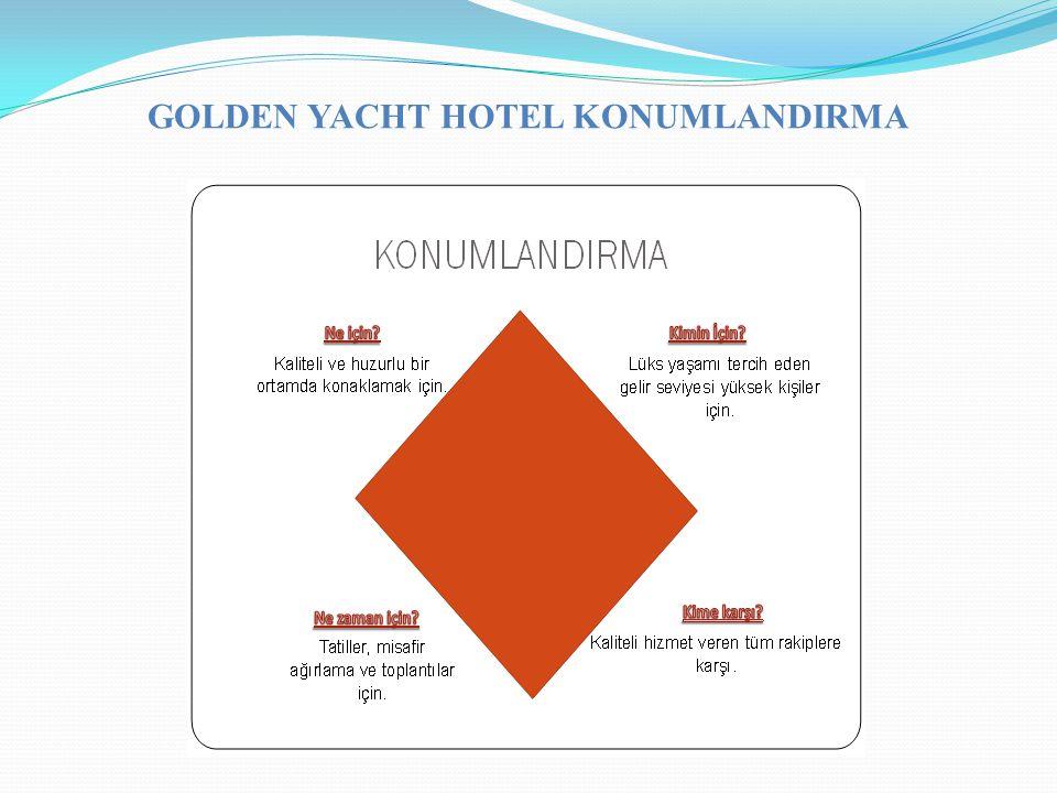 GOLDEN YACHT HOTEL KONUMLANDIRMA