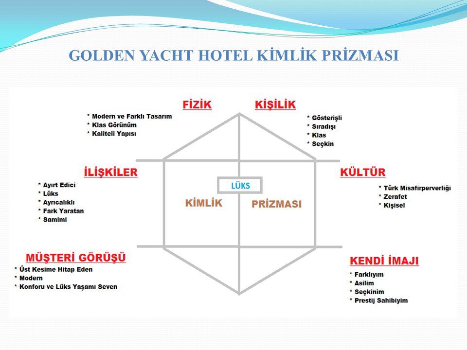 GOLDEN YACHT HOTEL KİMLİK PRİZMASI