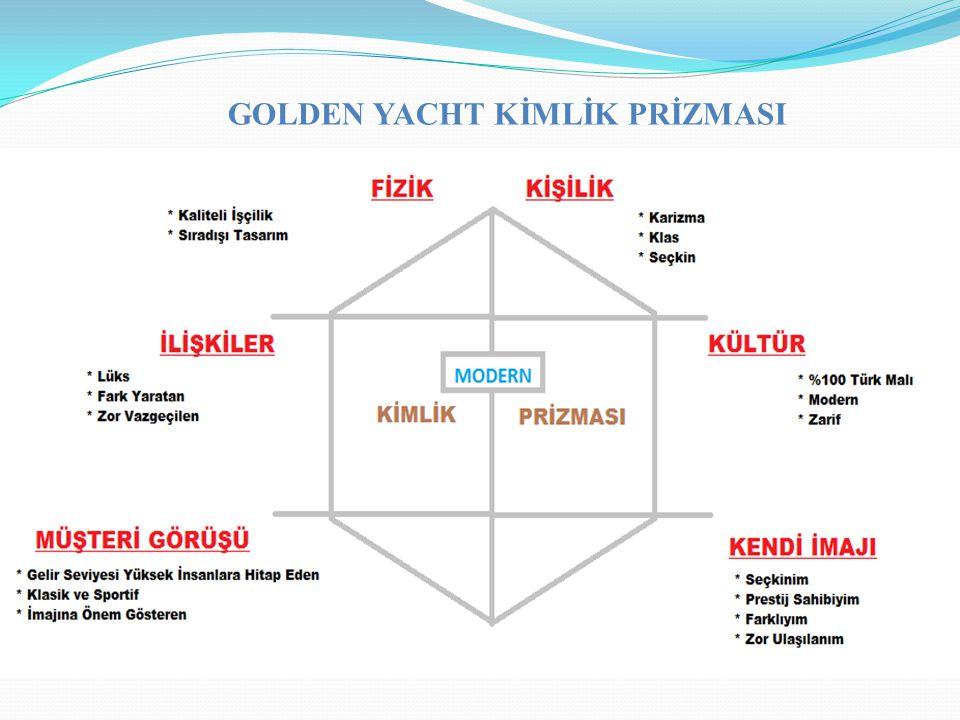 GOLDEN YACHT KİMLİK PRİZMASI