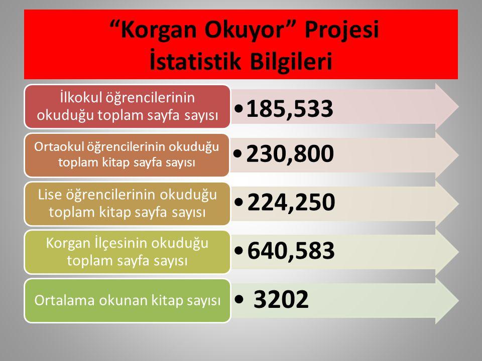Toplam nüfusu sadece 7 milyon olan Azerbaycan'da kitaplar ortalama 100.000 tirajla basılırken, Türkiye'de bu rakam 2000 - 3000 civarında basılmaktadır