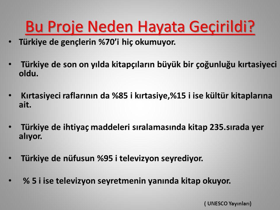 Bu Proje Neden Hayata Geçirildi.Türkiye de gençlerin %70'i hiç okumuyor.
