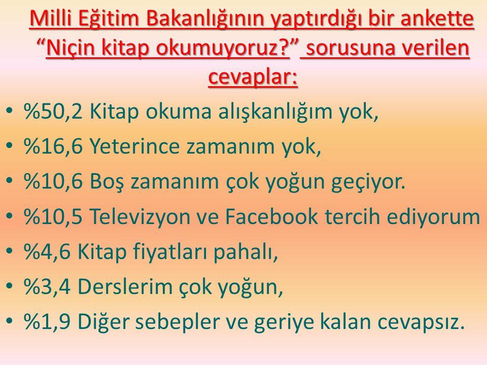 Türkiye'de Okuma ve İzleme Oranları Dergi okuma oranı % 4 Kitap okuma oranı Gazete okuma oranı Radyo dinleme oranı % 25 Televizyon izleme oranı % 95 %