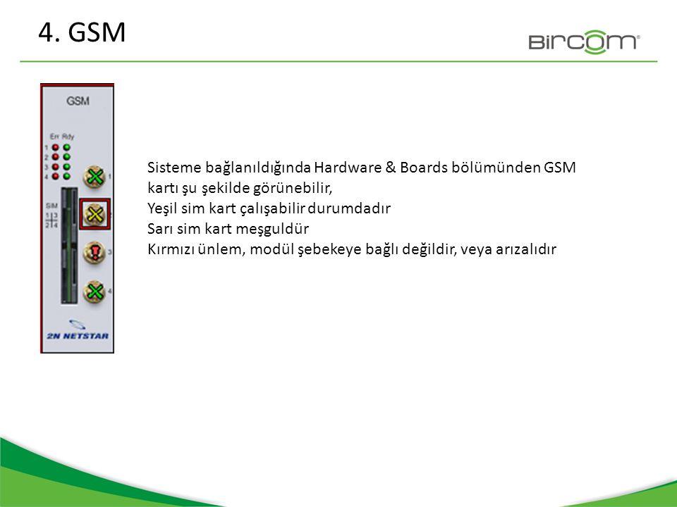 4. GSM Sisteme bağlanıldığında Hardware & Boards bölümünden GSM kartı şu şekilde görünebilir, Yeşil sim kart çalışabilir durumdadır Sarı sim kart meşg
