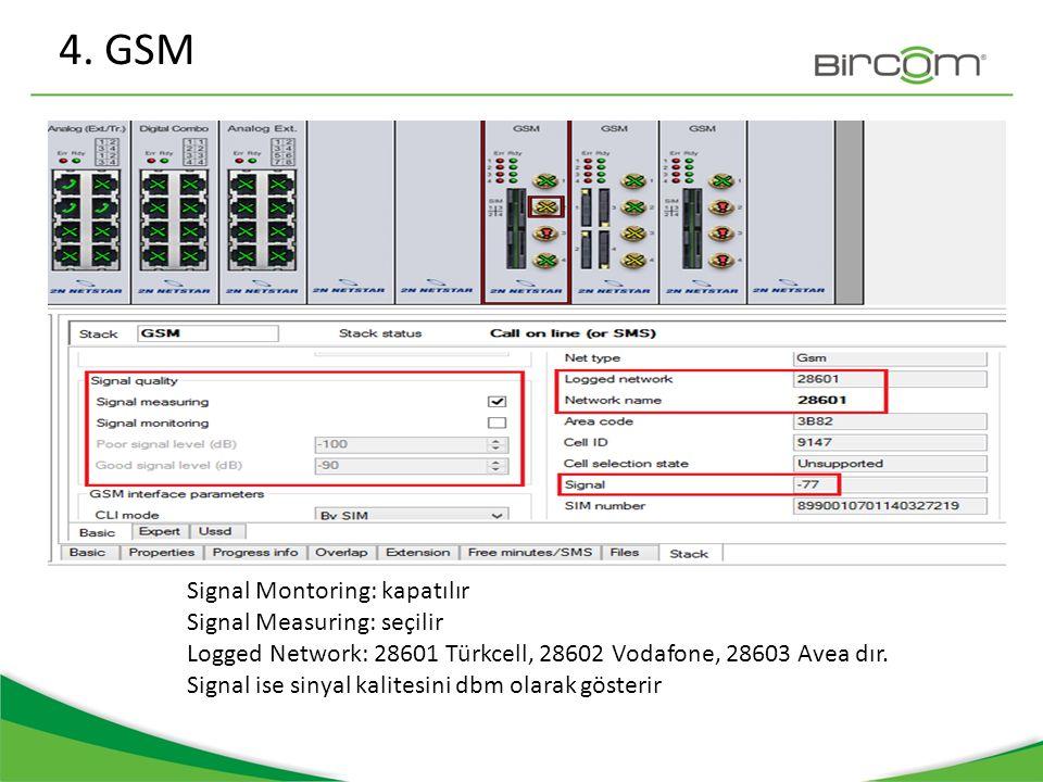 4. GSM Signal Montoring: kapatılır Signal Measuring: seçilir Logged Network: 28601 Türkcell, 28602 Vodafone, 28603 Avea dır. Signal ise sinyal kalites