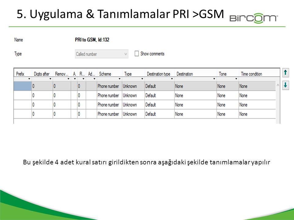 5. Uygulama & Tanımlamalar PRI >GSM Bu şekilde 4 adet kural satırı girildikten sonra aşağıdaki şekilde tanımlamalar yapılır