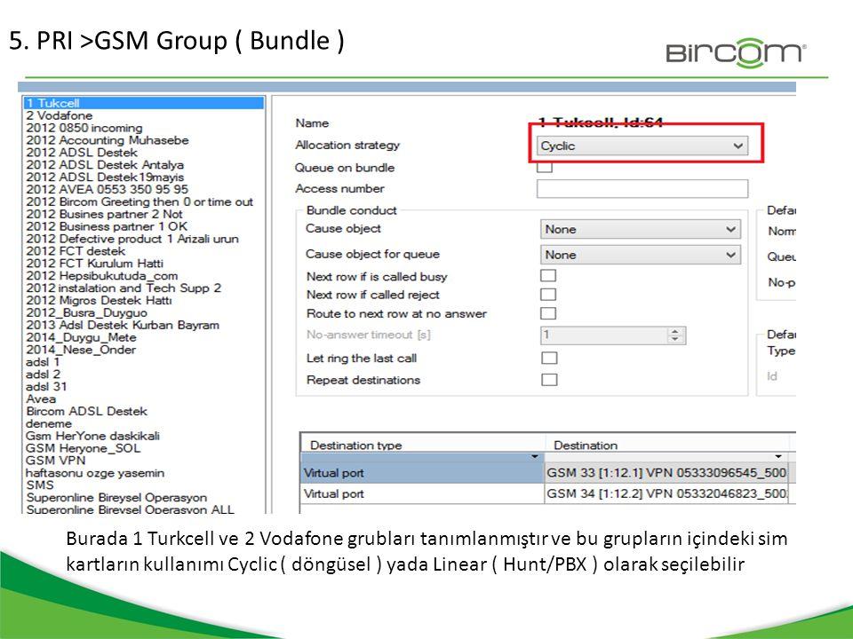 5. PRI >GSM Group ( Bundle ) Burada 1 Turkcell ve 2 Vodafone grubları tanımlanmıştır ve bu grupların içindeki sim kartların kullanımı Cyclic ( döngüse