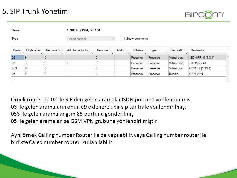 5. SIP Trunk Yönetimi Örnek router de 02 ile SIP den gelen aramalar ISDN portuna yönlendirilmiş. 03 ile gelen aramaların önün e9 eklenerek bir sip san