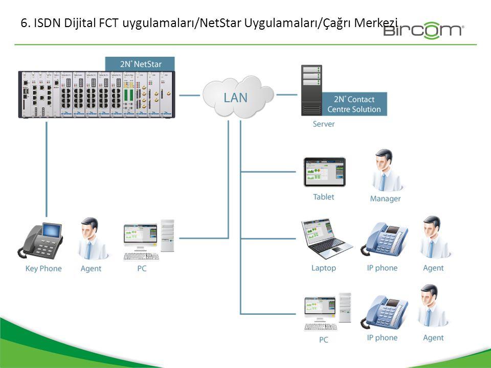 6. ISDN Dijital FCT uygulamaları/NetStar Uygulamaları/Çağrı Merkezi
