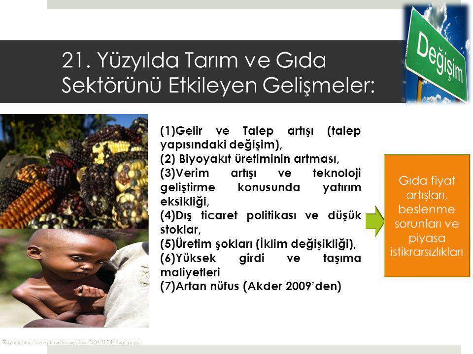 21. Yüzyılda Tarım ve Gıda Sektörünü Etkileyen Gelişmeler: Kaynak:http://www.ehponline.org/docs/2004/112-14/hungry.jpg (1)Gelir ve Talep artışı (talep