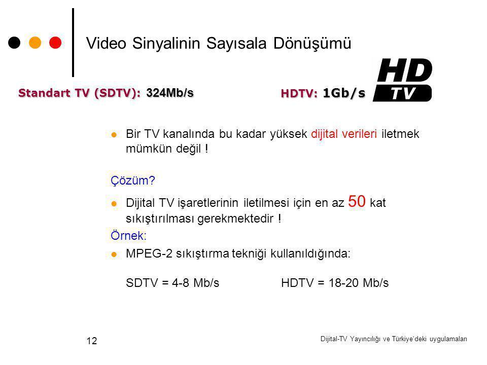 Dijital-TV Yayıncılığı ve Türkiye'deki uygulamaları 12 Video Sinyalinin Sayısala Dönüşümü Standart TV (SDTV): 324Mb/s HDTV: 1Gb/s Bir TV kanalında bu