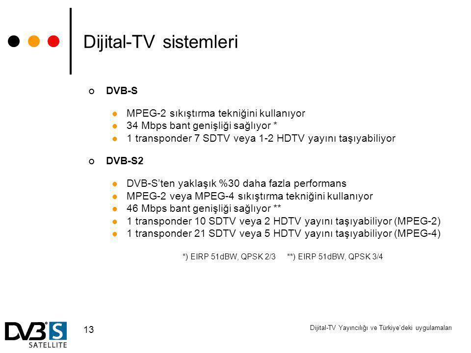 Dijital-TV Yayıncılığı ve Türkiye'deki uygulamaları 13 Dijital-TV sistemleri DVB-S MPEG-2 sıkıştırma tekniğini kullanıyor 34 Mbps bant genişliği sağlı