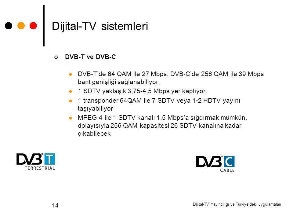 Dijital-TV Yayıncılığı ve Türkiye'deki uygulamaları 14 DVB-T ve DVB-C DVB-T'de 64 QAM ile 27 Mbps, DVB-C'de 256 QAM ile 39 Mbps bant genişliği sağlana