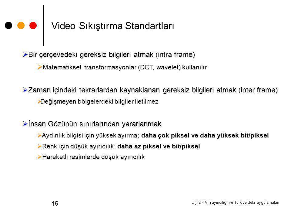 Dijital-TV Yayıncılığı ve Türkiye'deki uygulamaları 15 Video Sıkıştırma Standartları  Bir çerçevedeki gereksiz bilgileri atmak (intra frame)  Matema
