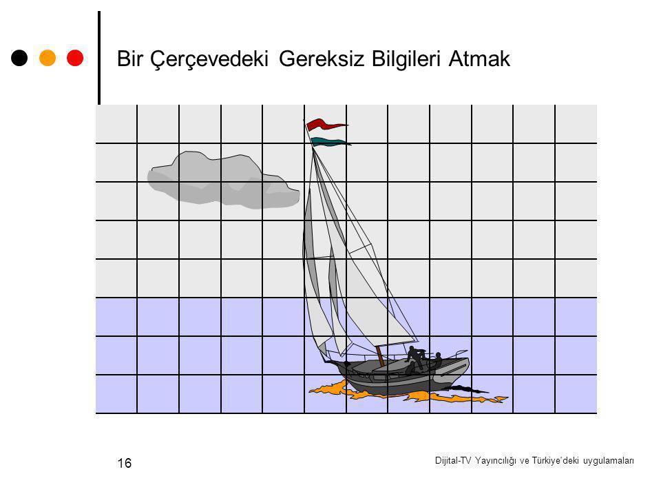 Dijital-TV Yayıncılığı ve Türkiye'deki uygulamaları 16 Bir Çerçevedeki Gereksiz Bilgileri Atmak