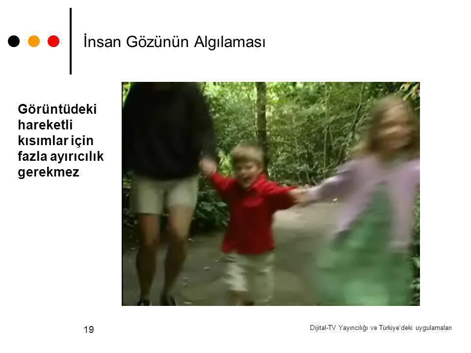 Dijital-TV Yayıncılığı ve Türkiye'deki uygulamaları 19 İnsan Gözünün Algılaması Görüntüdeki hareketli kısımlar için fazla ayırıcılık gerekmez