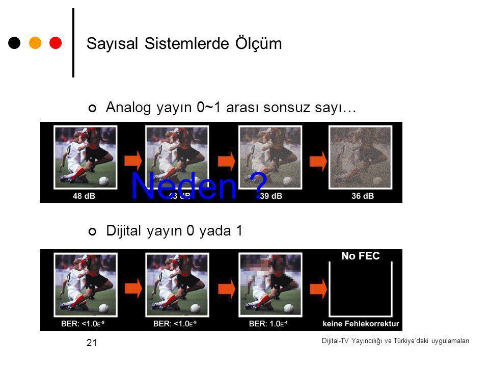 Dijital-TV Yayıncılığı ve Türkiye'deki uygulamaları 21 Sayısal Sistemlerde Ölçüm Analog yayın 0~1 arası sonsuz sayı… No FEC Dijital yayın 0 yada 1 Ned