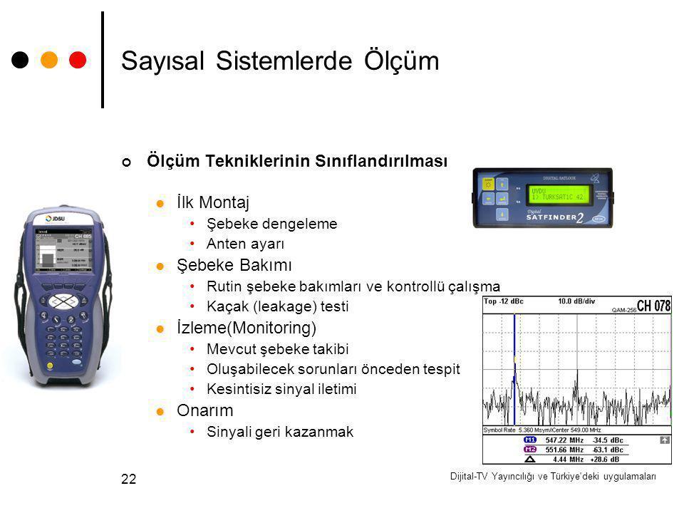 Dijital-TV Yayıncılığı ve Türkiye'deki uygulamaları 22 Sayısal Sistemlerde Ölçüm Ölçüm Tekniklerinin Sınıflandırılması İlk Montaj Şebeke dengeleme Ant
