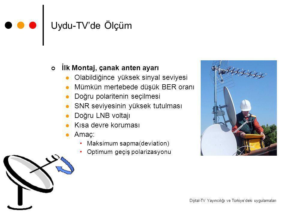 Dijital-TV Yayıncılığı ve Türkiye'deki uygulamaları 23 Uydu-TV'de Ölçüm İlk Montaj, çanak anten ayarı Olabildiğince yüksek sinyal seviyesi Mümkün mert