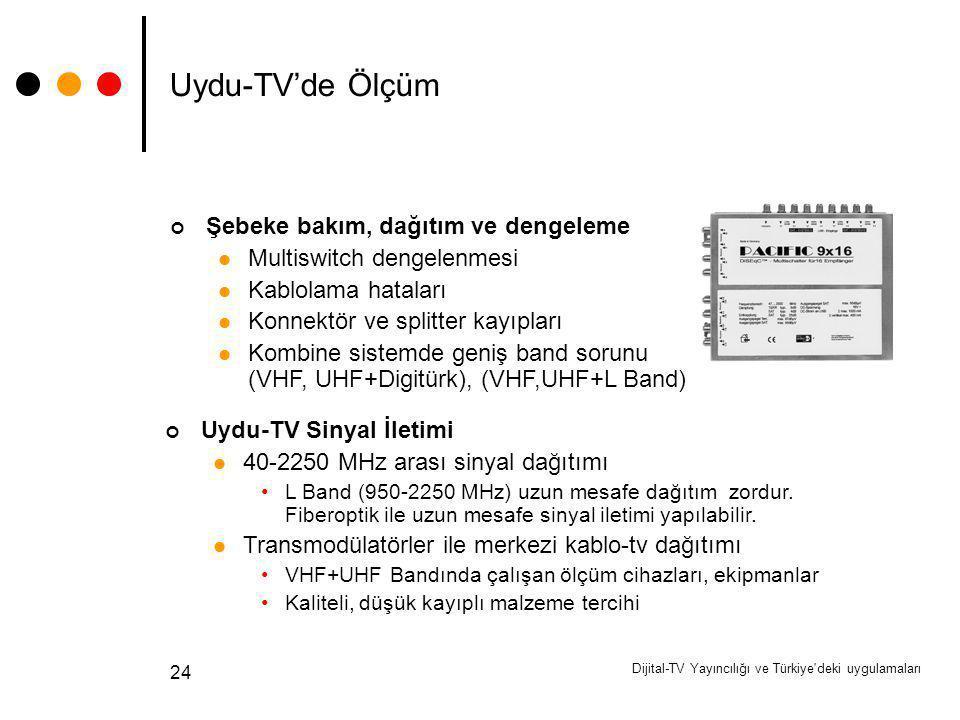 Dijital-TV Yayıncılığı ve Türkiye'deki uygulamaları 24 Uydu-TV'de Ölçüm Şebeke bakım, dağıtım ve dengeleme Multiswitch dengelenmesi Kablolama hataları