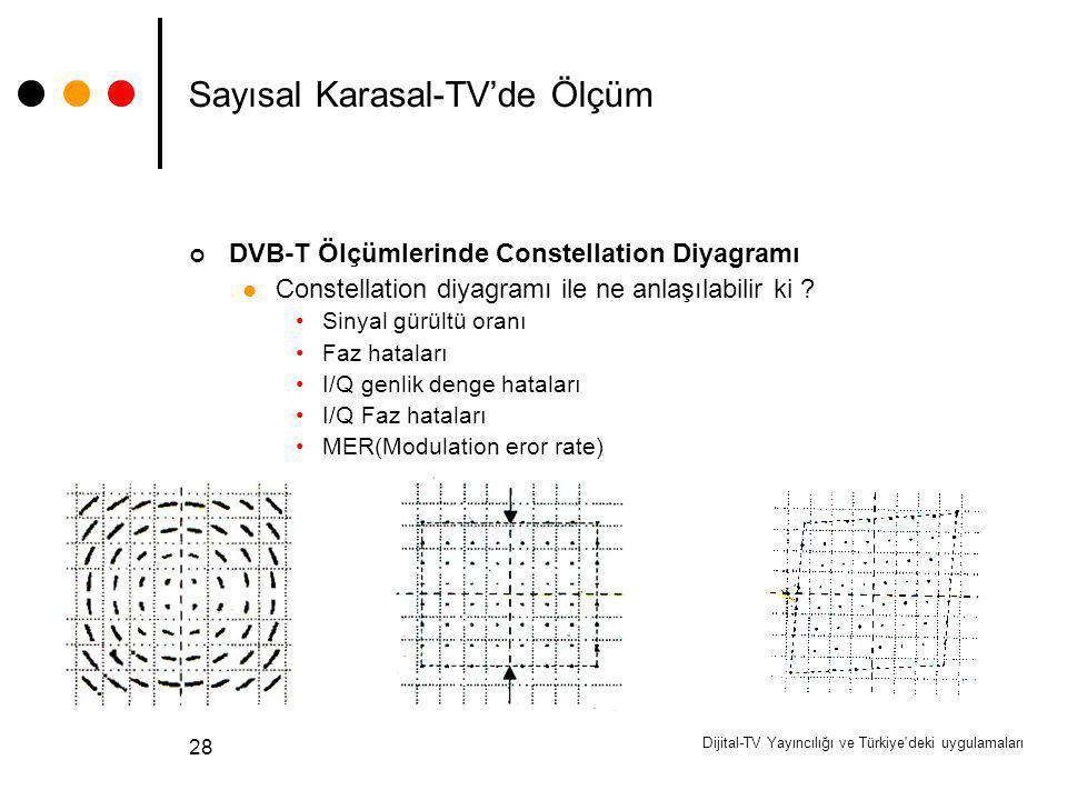 Dijital-TV Yayıncılığı ve Türkiye'deki uygulamaları 28 Sayısal Karasal-TV'de Ölçüm DVB-T Ölçümlerinde Constellation Diyagramı Constellation diyagramı