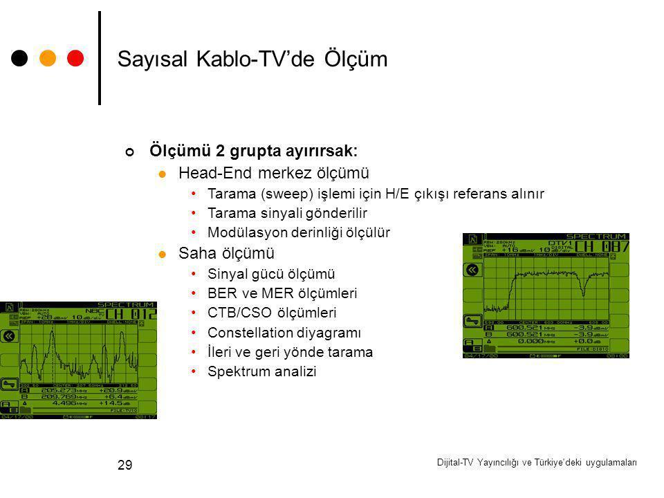 Dijital-TV Yayıncılığı ve Türkiye'deki uygulamaları 29 Sayısal Kablo-TV'de Ölçüm Ölçümü 2 grupta ayırırsak: Head-End merkez ölçümü Tarama (sweep) işle