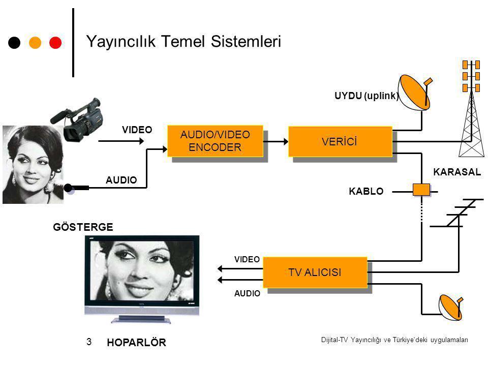 Dijital-TV Yayıncılığı ve Türkiye'deki uygulamaları 3 Yayıncılık Temel Sistemleri AUDIO/VIDEO ENCODER VIDEO AUDIO UYDU (uplink) KARASAL KABLO VERİCİ T