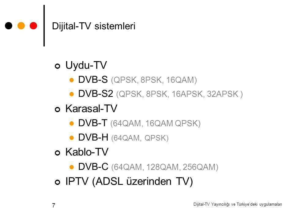 Dijital-TV Yayıncılığı ve Türkiye'deki uygulamaları 7 Dijital-TV sistemleri Uydu-TV DVB-S (QPSK, 8PSK, 16QAM) DVB-S2 (QPSK, 8PSK, 16APSK, 32APSK ) Kar