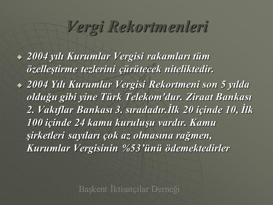 Özelleştirme'nin Amiral Gemisi ÖÖÖÖzelleştirme; IMF ve Dünya Bankası emriyle yürütülen, bir yoksullaştırma ve bağımlı kılma operasyonudur.Türkiye'nin bağımsızlığına karşı açılan bir savaştır.