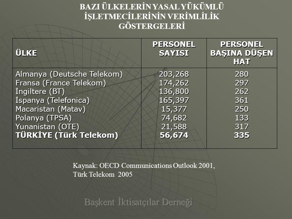 Yani; Türk Telekom, İspanyol Telekom dışındaki ülkelerdeki telekom şirketlerine göre daha az personelle hizmet vermektedir.