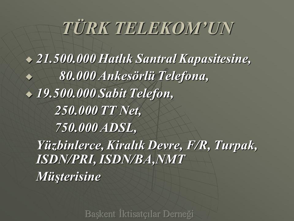 888850 İşyerine, 3333000 Telekom Bayisine, 33335 milyon km'yi bulan bakır kablo şebekesine, 111100 bin km F/O kabloya, AAAAVEA'nın %40 Hissesine, Sahip olduğunu,Belki biliyorsunuz.