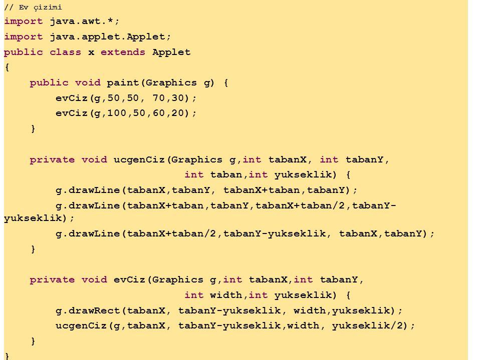 // Ev çizimi import java.awt.*; import java.applet.Applet; public class x extends Applet { public void paint(Graphics g) { evCiz(g,50,50, 70,30); evCi
