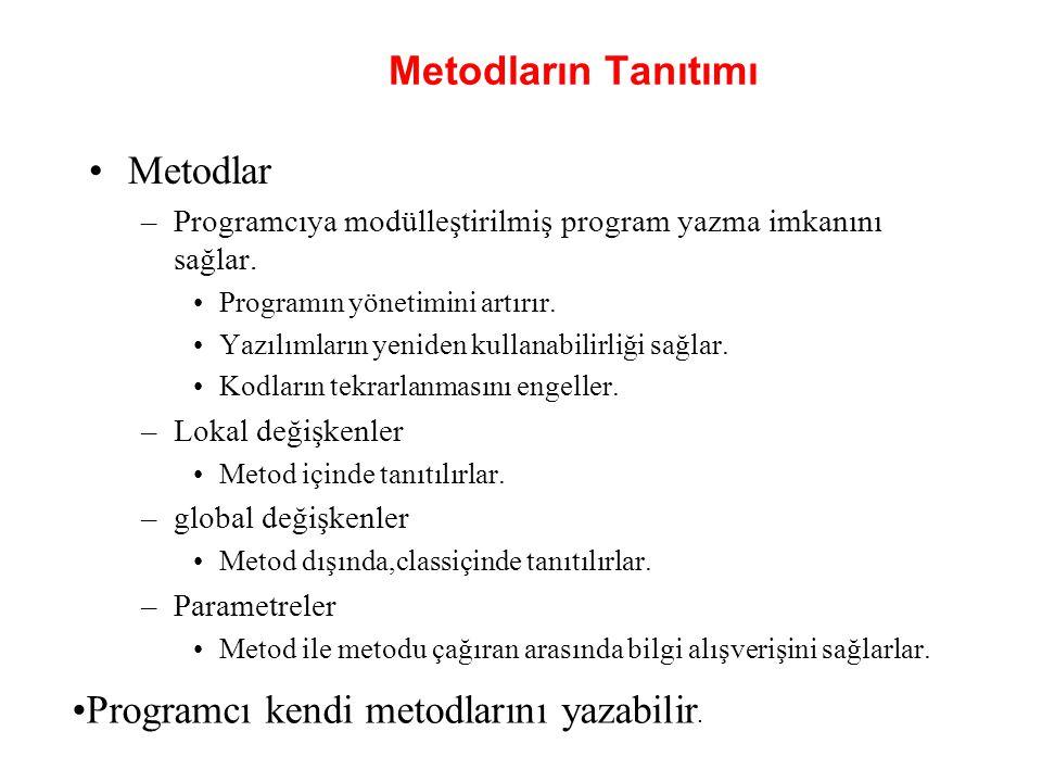 Metodların Tanıtımı Metodlar –Programcıya modülleştirilmiş program yazma imkanını sağlar. Programın yönetimini artırır. Yazılımların yeniden kullanabi