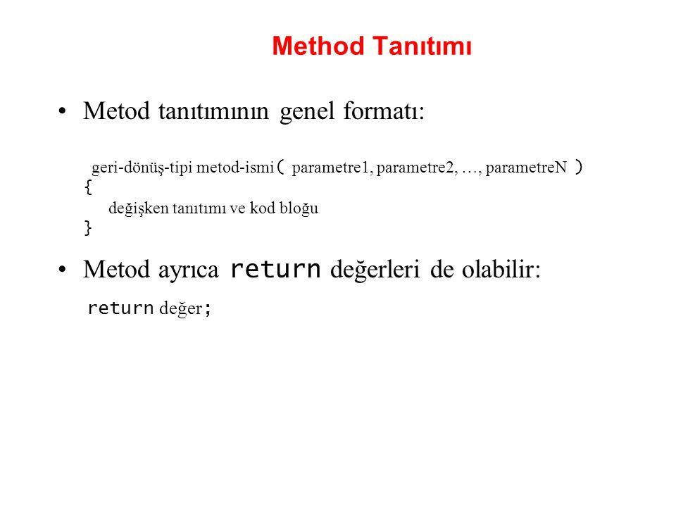 Method Tanıtımı Metod tanıtımının genel formatı: geri-dönüş-tipi metod-ismi ( parametre1, parametre2, …, parametreN ) { değişken tanıtımı ve kod bloğu