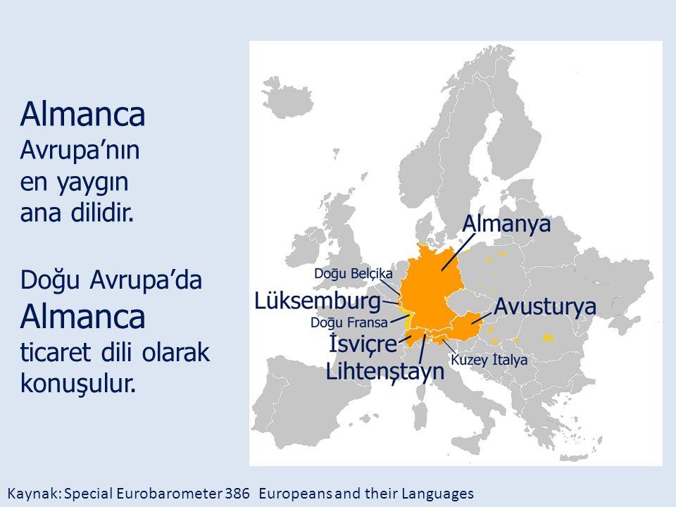 Almanca Avrupa'nın en yaygın ana dilidir. Kaynak: Special Eurobarometer 386 Europeans and their Languages Doğu Avrupa'da Almanca ticaret dili olarak k