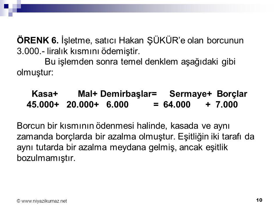 10 © www.niyazikurnaz.net ÖRENK 6. İşletme, satıcı Hakan ŞÜKÜR'e olan borcunun 3.000.- liralık kısmını ödemiştir. Bu işlemden sonra temel denklem aşağ