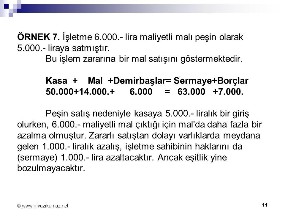11 © www.niyazikurnaz.net ÖRNEK 7. İşletme 6.000.- lira maliyetli malı peşin olarak 5.000.- liraya satmıştır. Bu işlem zararına bir mal satışını göste
