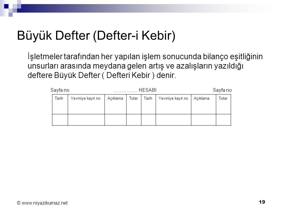 19 © www.niyazikurnaz.net Büyük Defter (Defter-i Kebir) İşletmeler tarafından her yapılan işlem sonucunda bilanço eşitliğinin unsurları arasında meyda