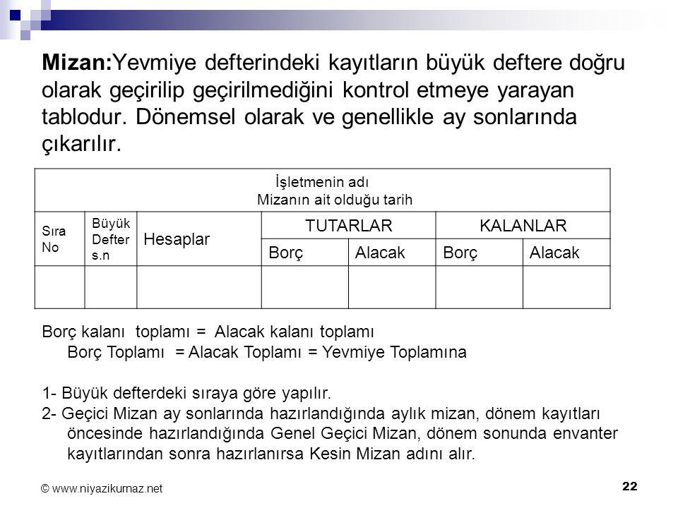 22 © www.niyazikurnaz.net Mizan:Yevmiye defterindeki kayıtların büyük deftere doğru olarak geçirilip geçirilmediğini kontrol etmeye yarayan tablodur.